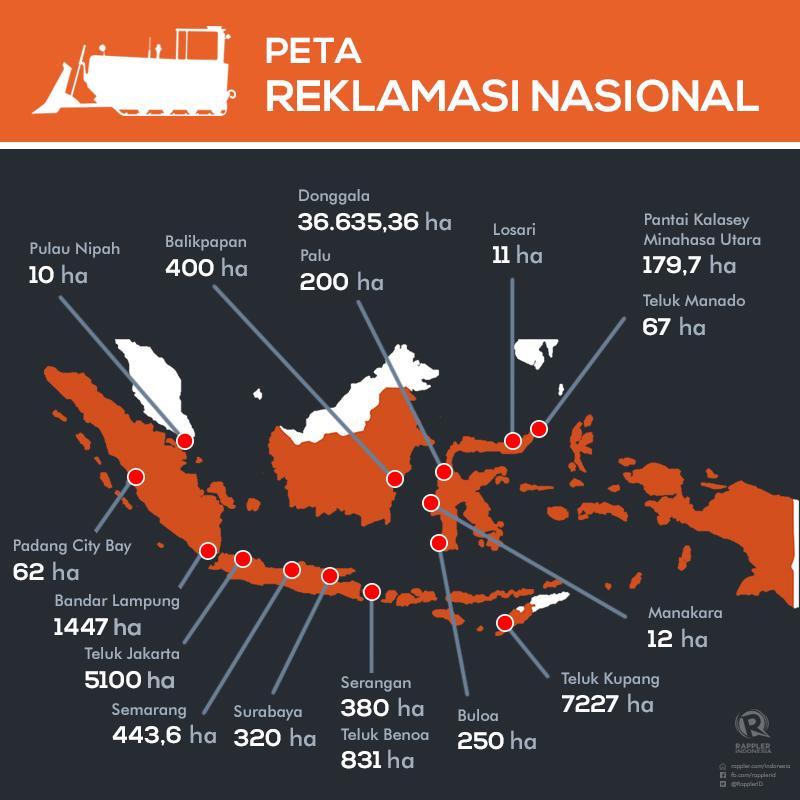 Peta reklamasi nasional. Sumber: KIARA