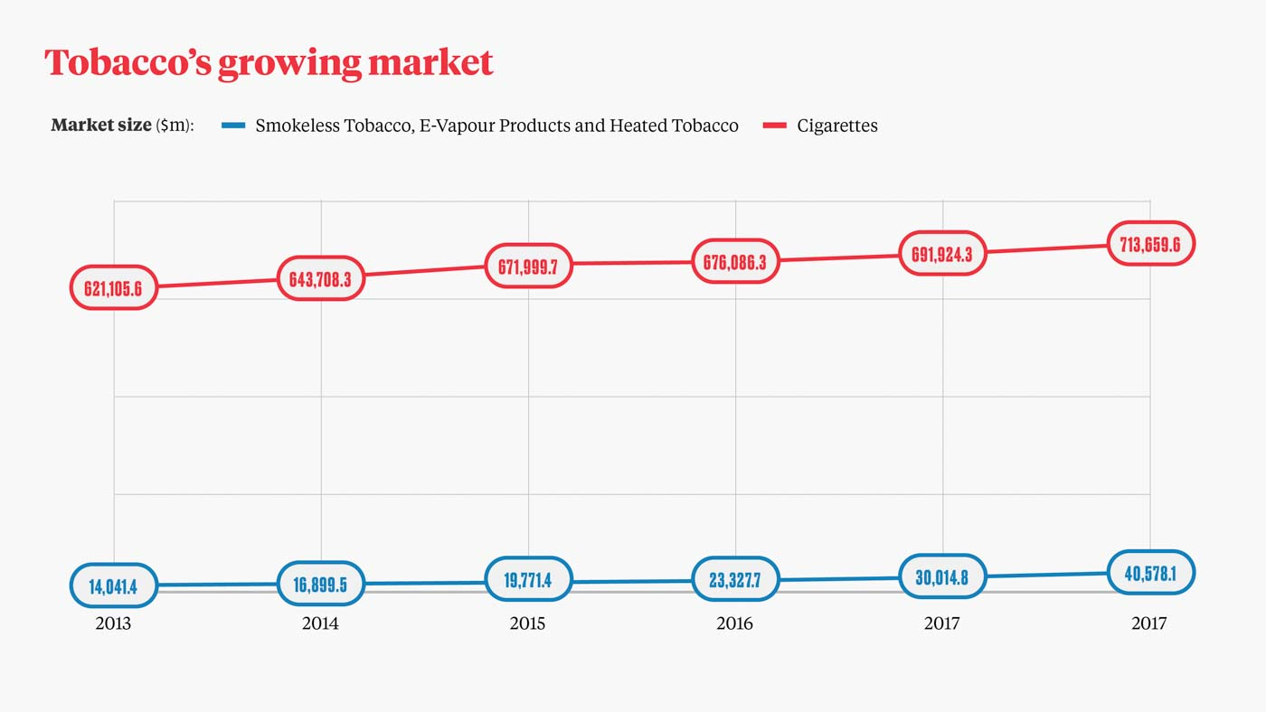 GROWING MARKET. Graphic courtesy of Emily Maguire/The Bureau of Investigative Journalism