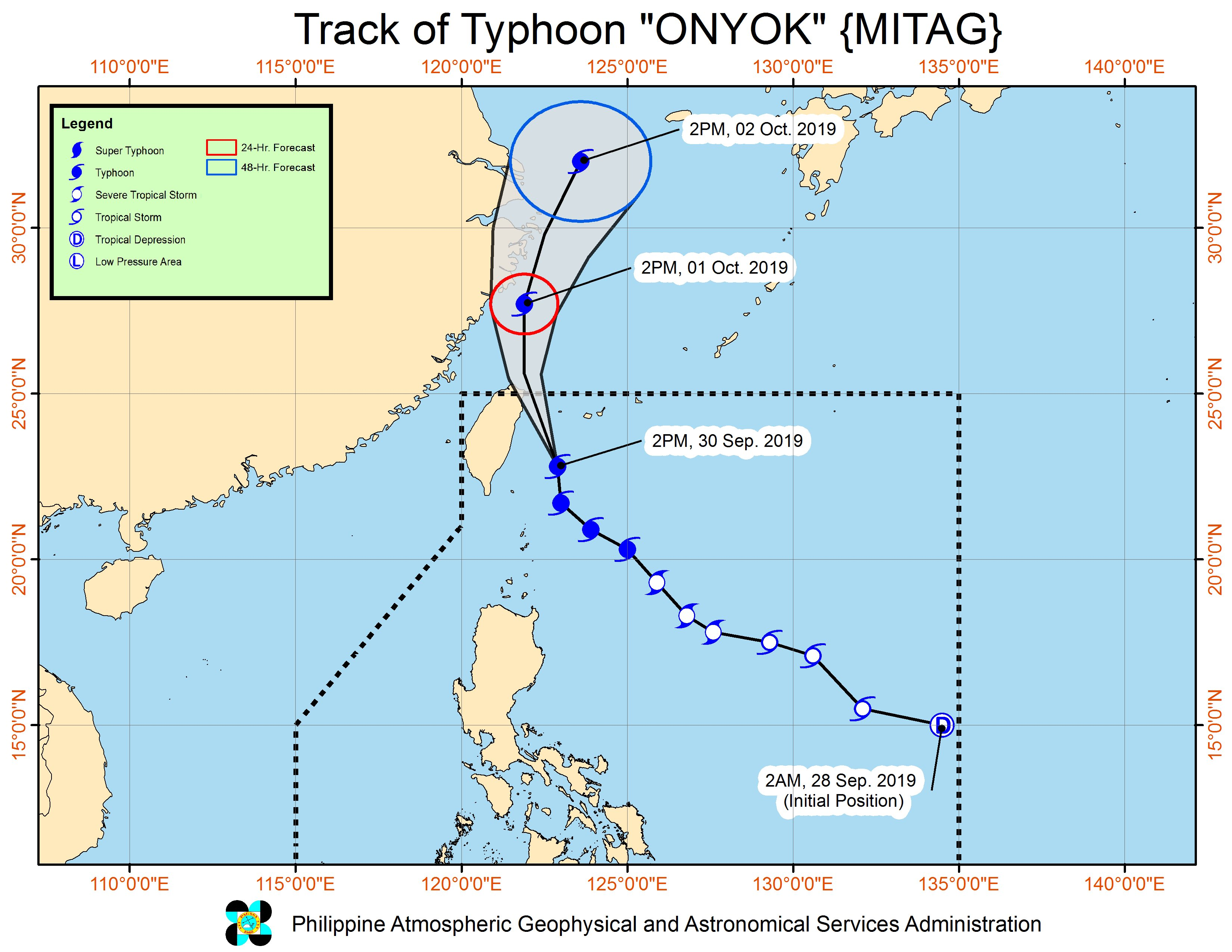 Forecast track of Typhoon Onyok (Mitag) as of September 30, 2019, 5 pm. Image from PAGASA