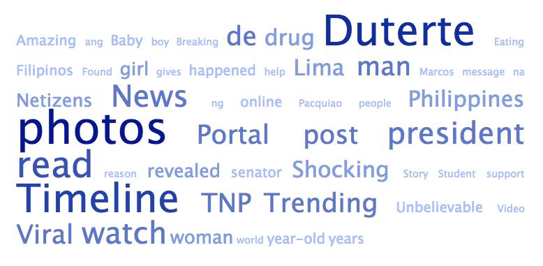 TNP's top keywords