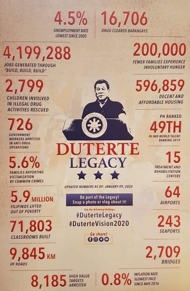 'DUTERTE LEGACY.' Infographic from the PCOO shows supposed accomplishments by the Duterte government 'as of January 9, 2020.' Photo from Philippine News Agency
