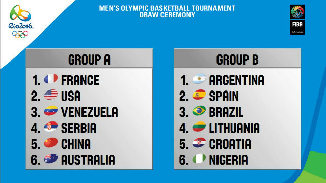 Men's Olympic basketball draw results. Photo from FIBA's official Twitter account