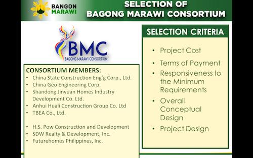 REBUILD. 5 Chinese and 4 Filipino companies are part of the Bangon Marawi Consortium. Screenshot from Task Force Bangon Marawi Presentation
