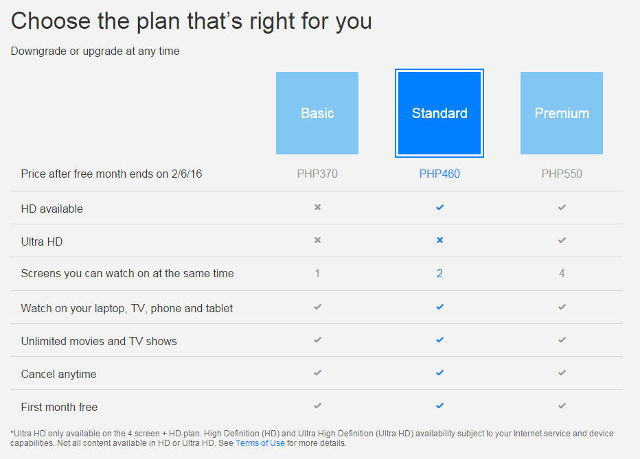 NETFLIX PRICING. A Screenshot of the Netflix Pricing Plans in the Philippines