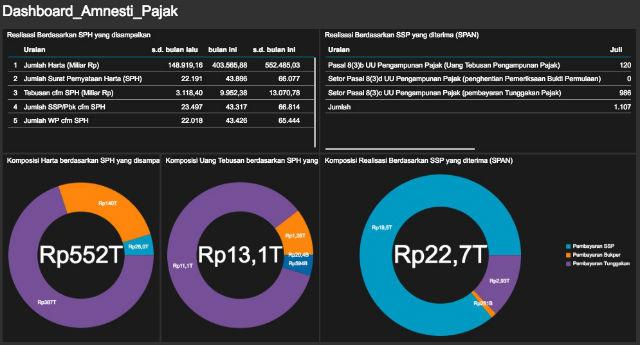 www.pajak.go.id
