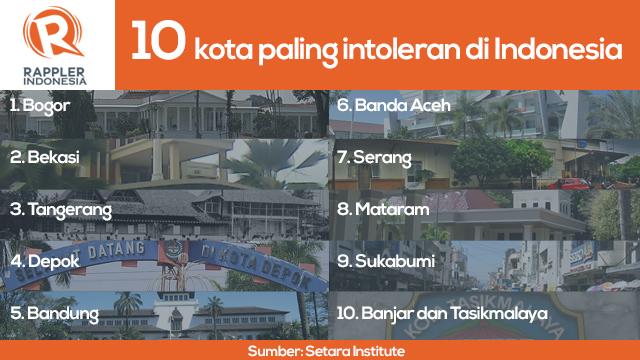 10 kota paling intoleran di Indonesia menurut survei Setara Institute.