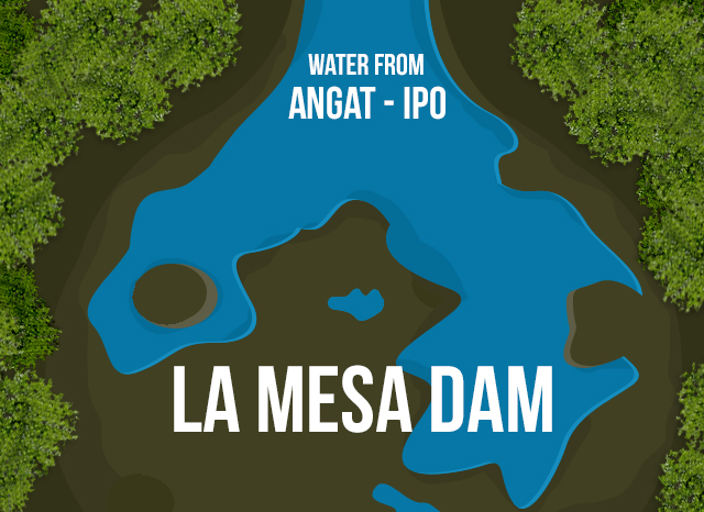 Manila Water attributes the supply problem to the low water level of La Mesa Dam. Illustration by Raffy De Guzman/Rappler