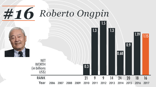 Rappler infographics