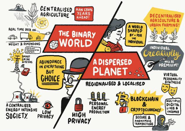 Team Singapore's 'A Binary World vs A Dispersed World', winner of Imagine the Future Scenarios competition
