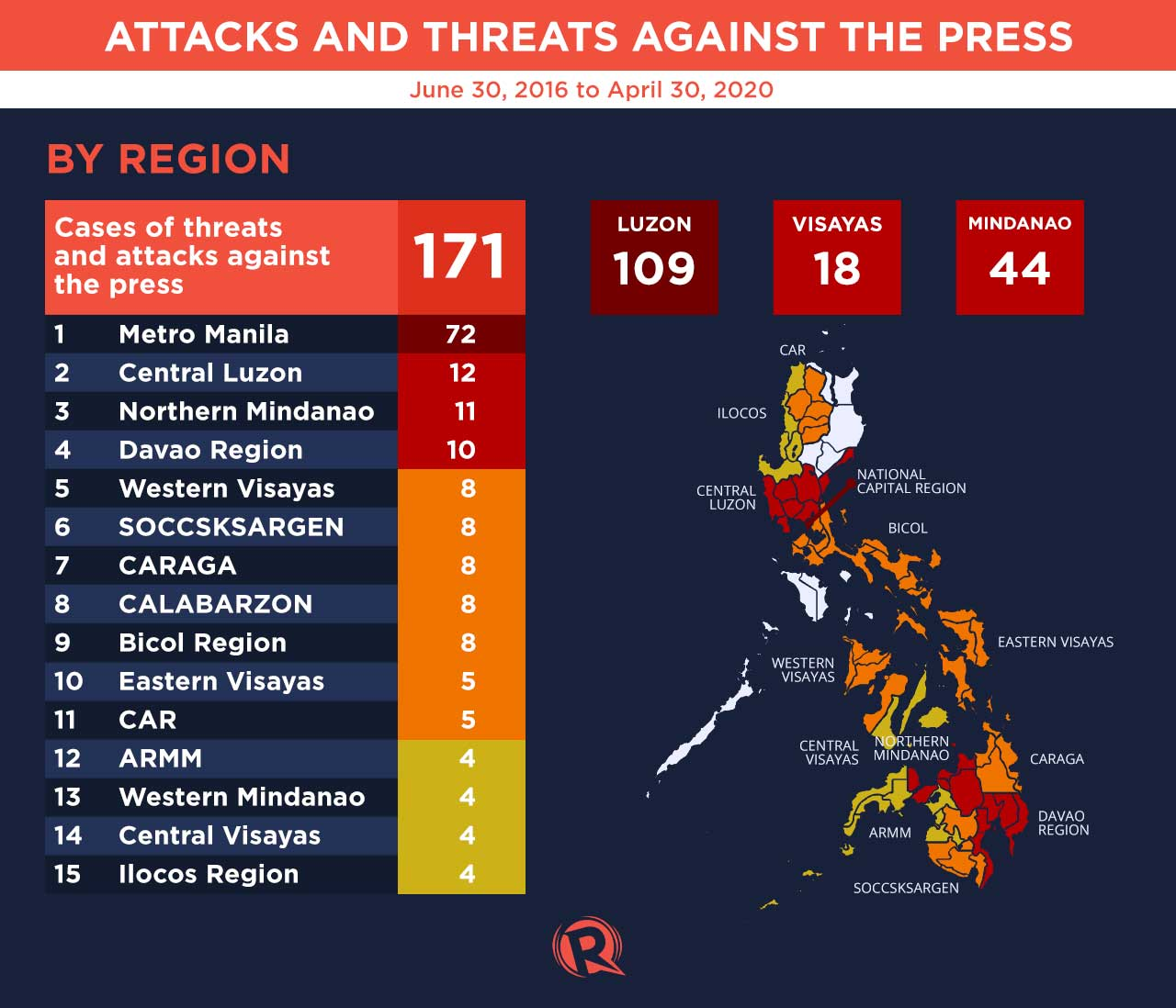 ATTACKS, THREATS AGAINST PRESS. Adapted from infographic made by Center for Media Freedom and Responsibility.