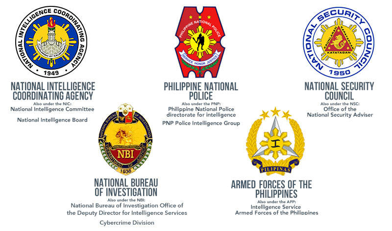 SECURITY INTELLIGENCE. Various government agencies function as security intelligence groups. Photo by Rappler