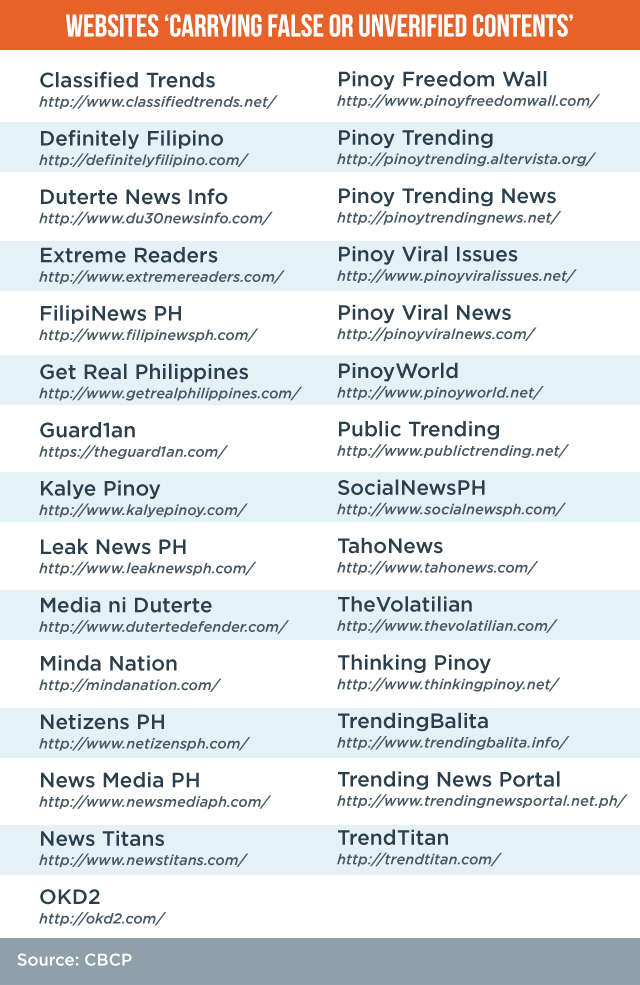 CBCP guide lists websites peddling fake news