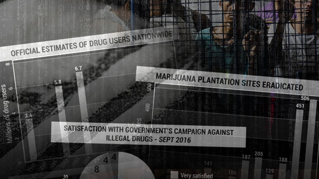 ACCURATE DATA. The war on drugs needs to be based on accurate statistics and data.