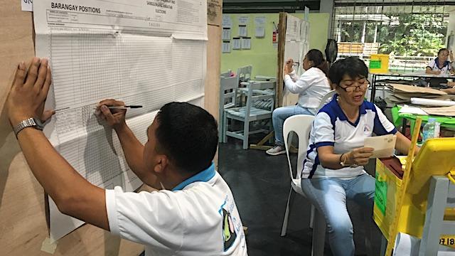 TARA SYSTEM. The Barangay and Sangguniang Kabataan Elections 2018 brings back the tara system of manual vote counting. Photo by Carmela Fonbuena/Rappler