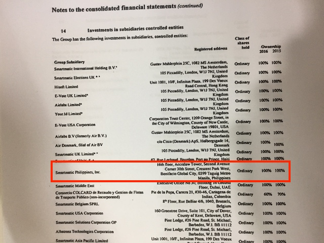 Photos of the pages in 2016 audit document showing entries for Smartmatic subsidiaries