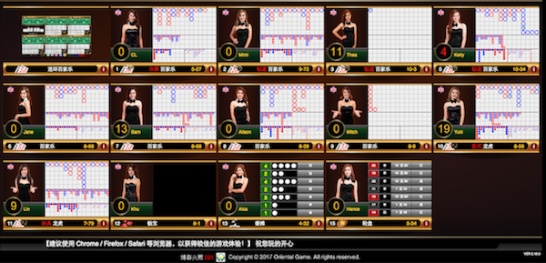 LADY LUCK. Online gamblers can choose who their dealers will be. Screengrab from Oriental Game.