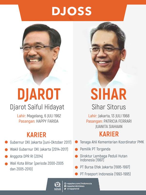 Infografis Rappler Indonesia