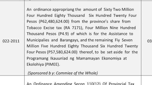 Screenshot of Ilocos Norte's 2011 Annual State of Local Governance Report