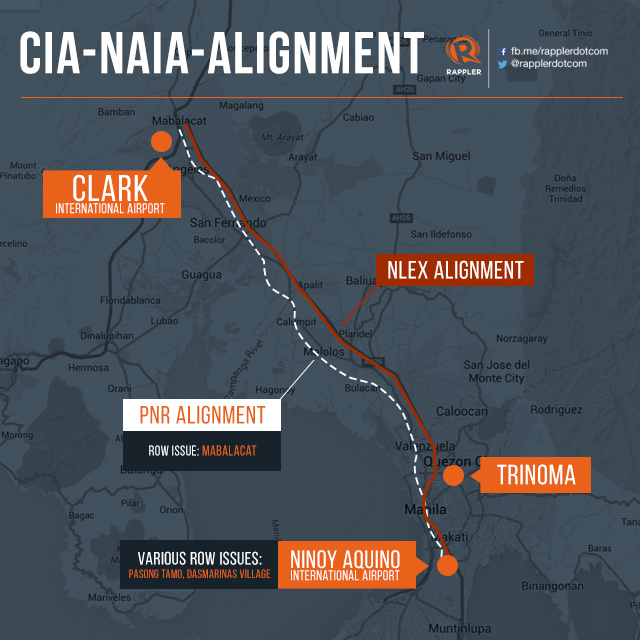CONNECTIVITY. The transportation department will provide Manila-Clark connectivity using a standard train or a connector road.