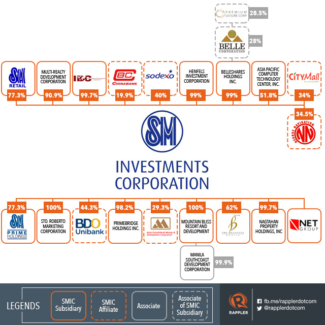 Schaneman investments in the philippines us equity investment in foreign markets