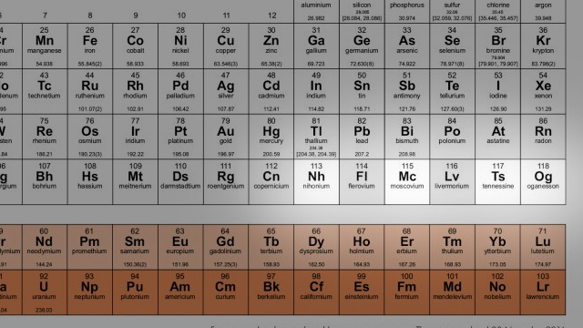 NEW ELEMENTS. The 4 new elements on an updated periodic table of elements. Image adapted from iupac.org
