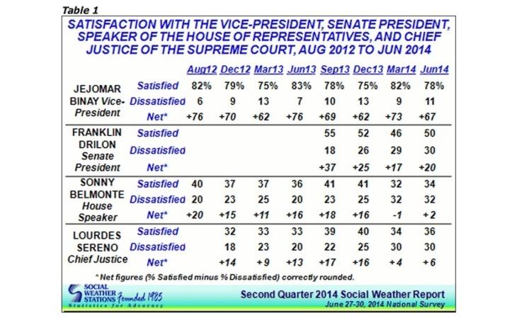Screenshot of SWS June survey