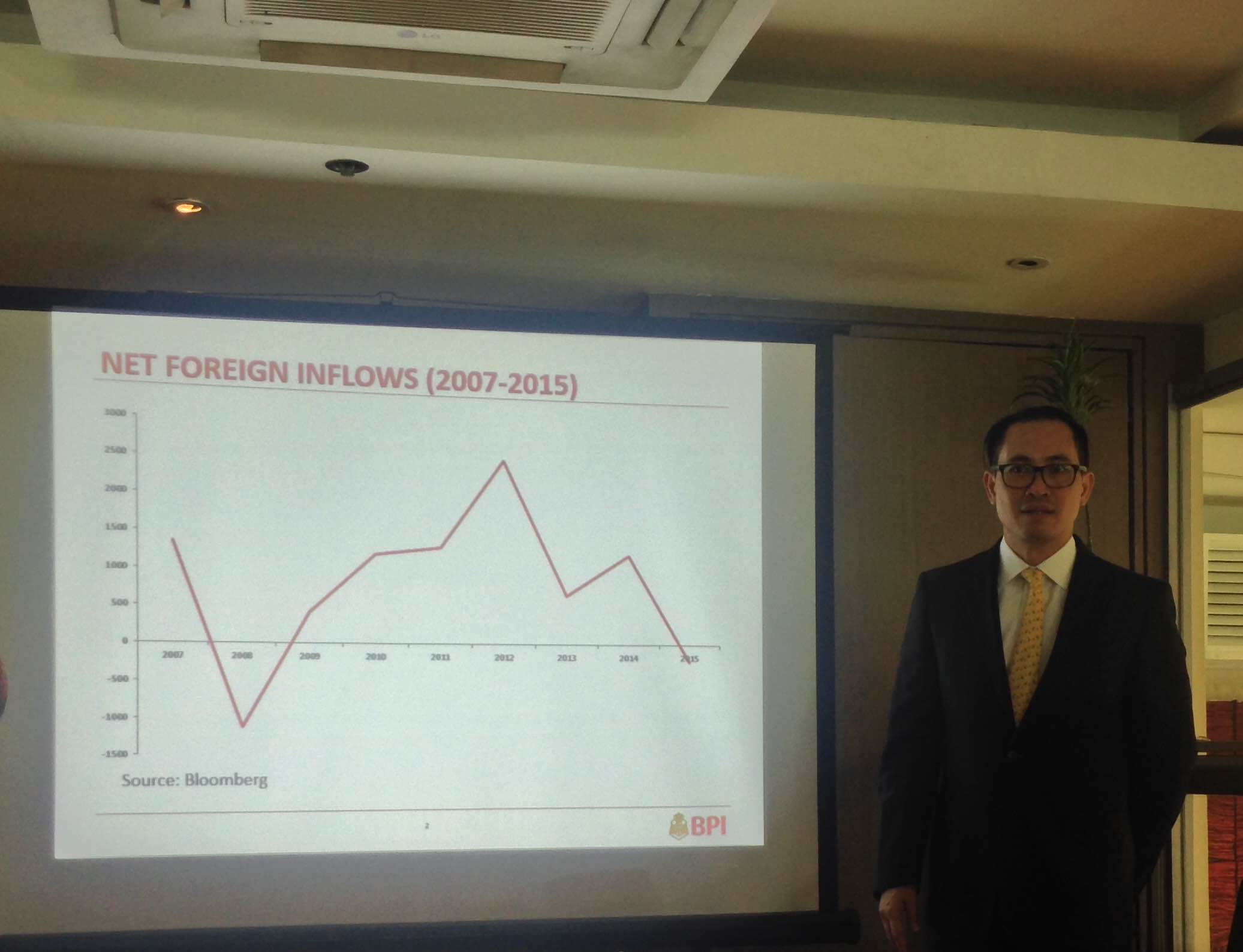 NOT YET STABILIZED. BPI Securities' Oyson says the Philippines is not yet out of the woods in terms of the stock market. Photo by Chrisee Dela Paz/Rappler