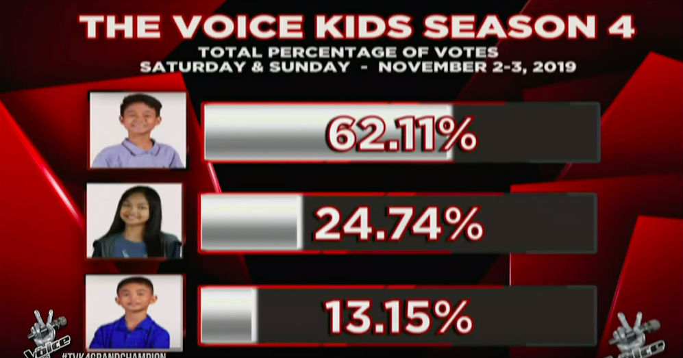 Screenshot from YouTube/The Voice Kids Philippines
