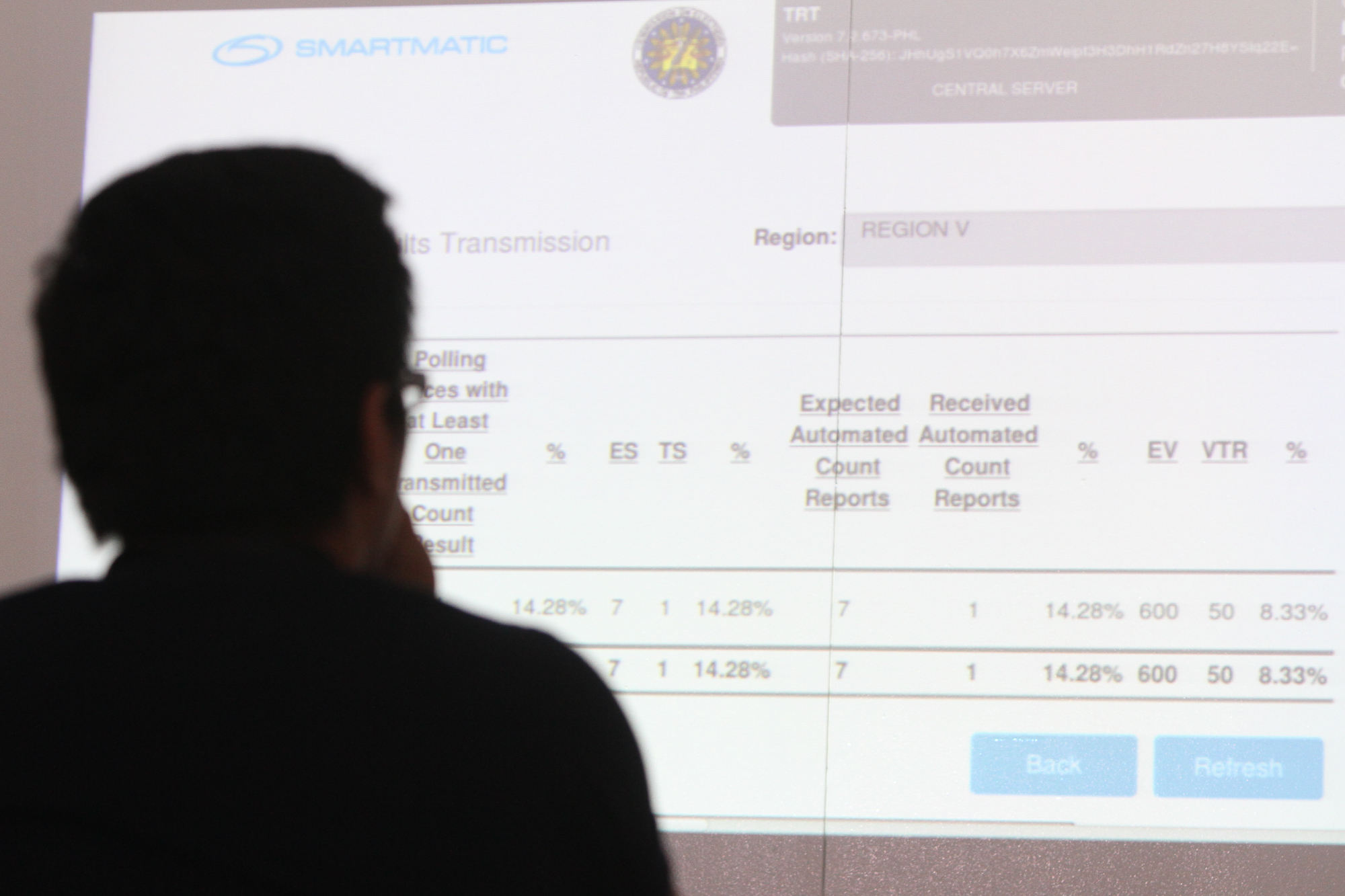 TRANSMISSION TEST. The Commission on Elections tests the transmission of election results in its Santa Rosa warehouse on April 23, 2016. Photo by Lito Boras/Rappler