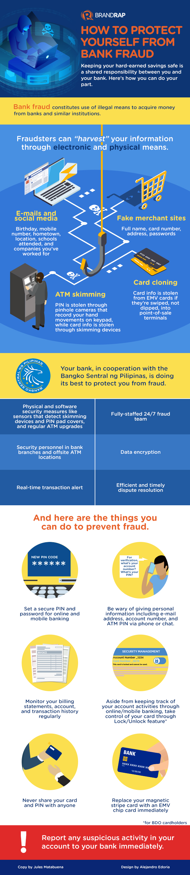Infographic How To Protect Yourself From Bank Fraud