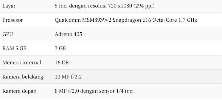 Beberapa fitur utama Oppo F1. Gambar dari Tech in Asia
