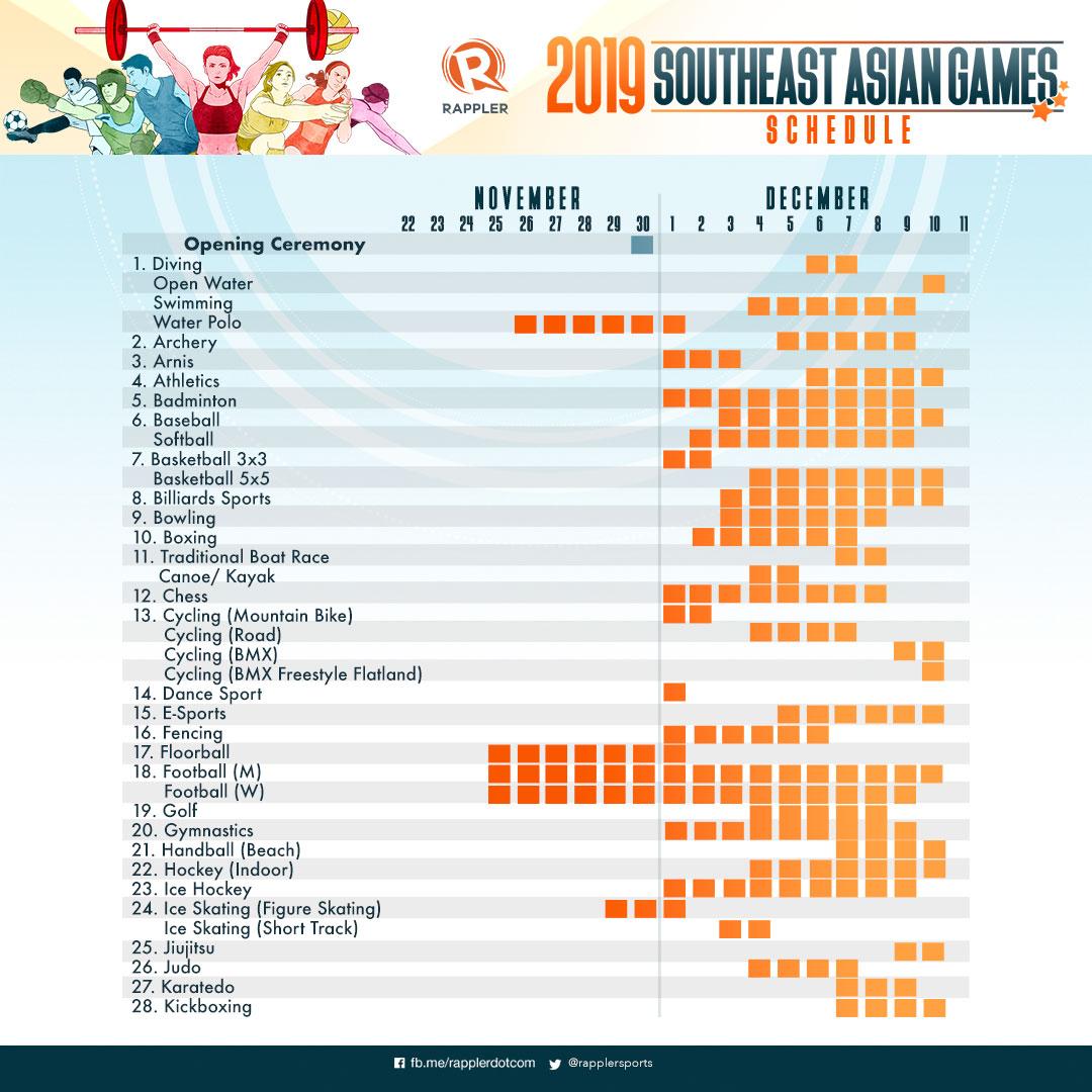 LOOK: 2019 SEA Games schedule, venues