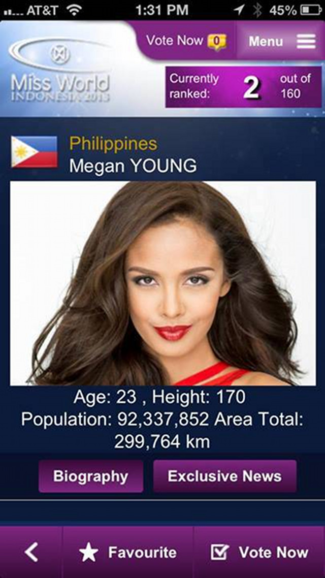 VOTE FOR MEGAN. Miss World Philippines Megan Young is number two in the Miss World App votes. Image from the #MeganMW2013 Facebook page