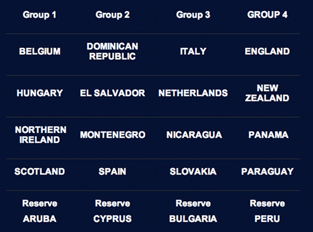 SPORTS CHALLENGE. Groups and candidates who are competing in the finals on Sept 10. Screen shot from www.missworld.com