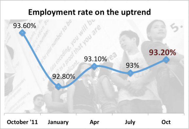 Data sourced from the National Statistics Office. Photo by AFP.